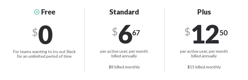 Prix actuels des offres de service Slack